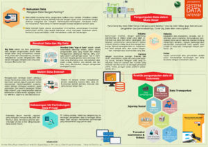 Infografis Sistem Data Intensif Rev (1)