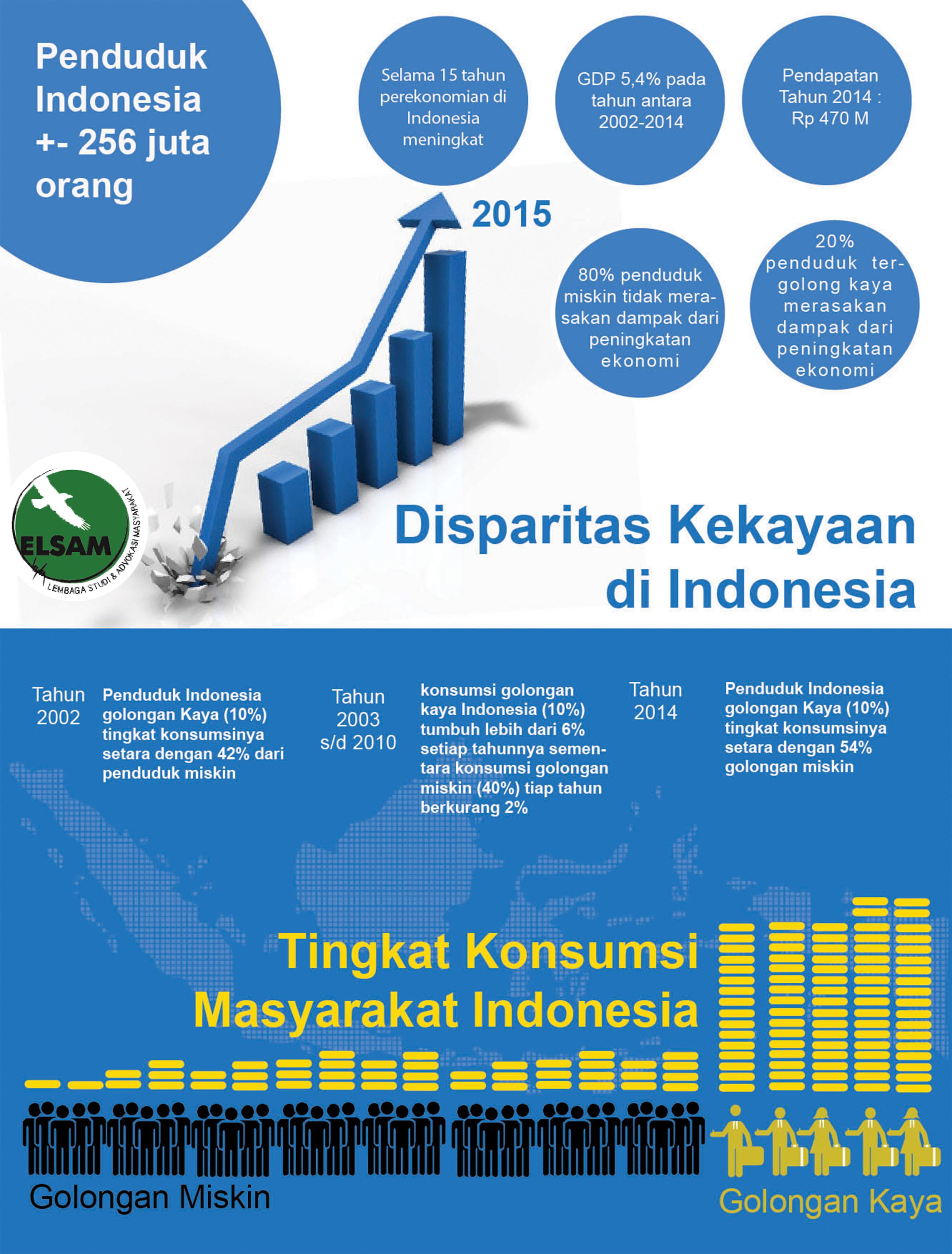 Infografis Nov Des-01