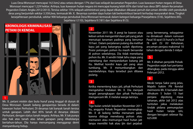 Kriminalisasi petanix 14x21cm-01