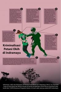 Petnai Indramayu 14x21cm-01