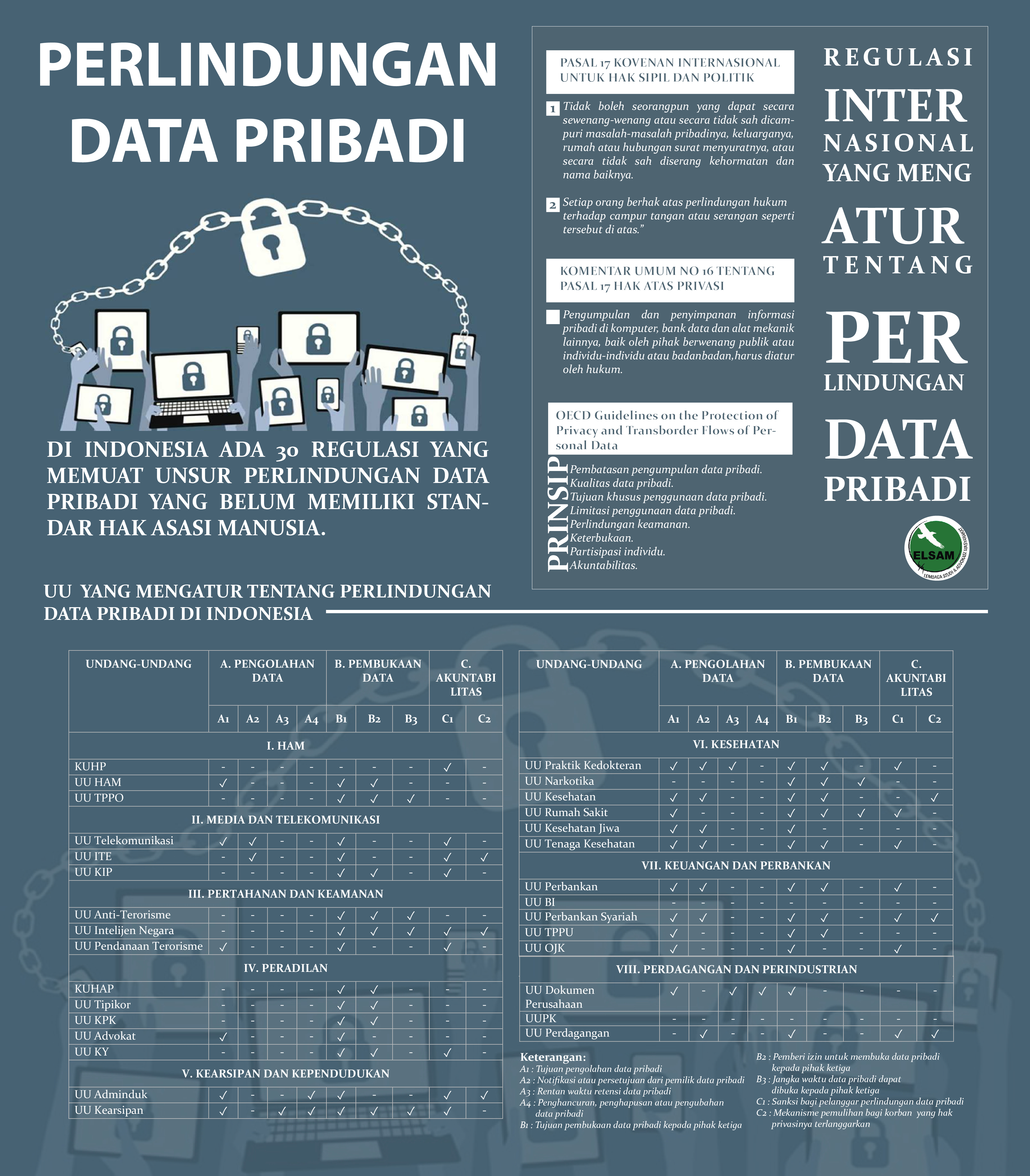 PERLINDUNGAN DATA PRIBADI-01