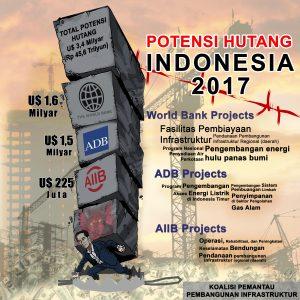 sosmed-infografis-potensi-hutang