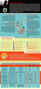 infografis-intersepsi-komunikasi