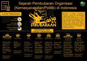 infografis-pembubaran-ormas-dan-orpolweb