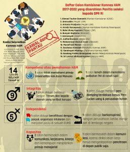 infografis-14-nama
