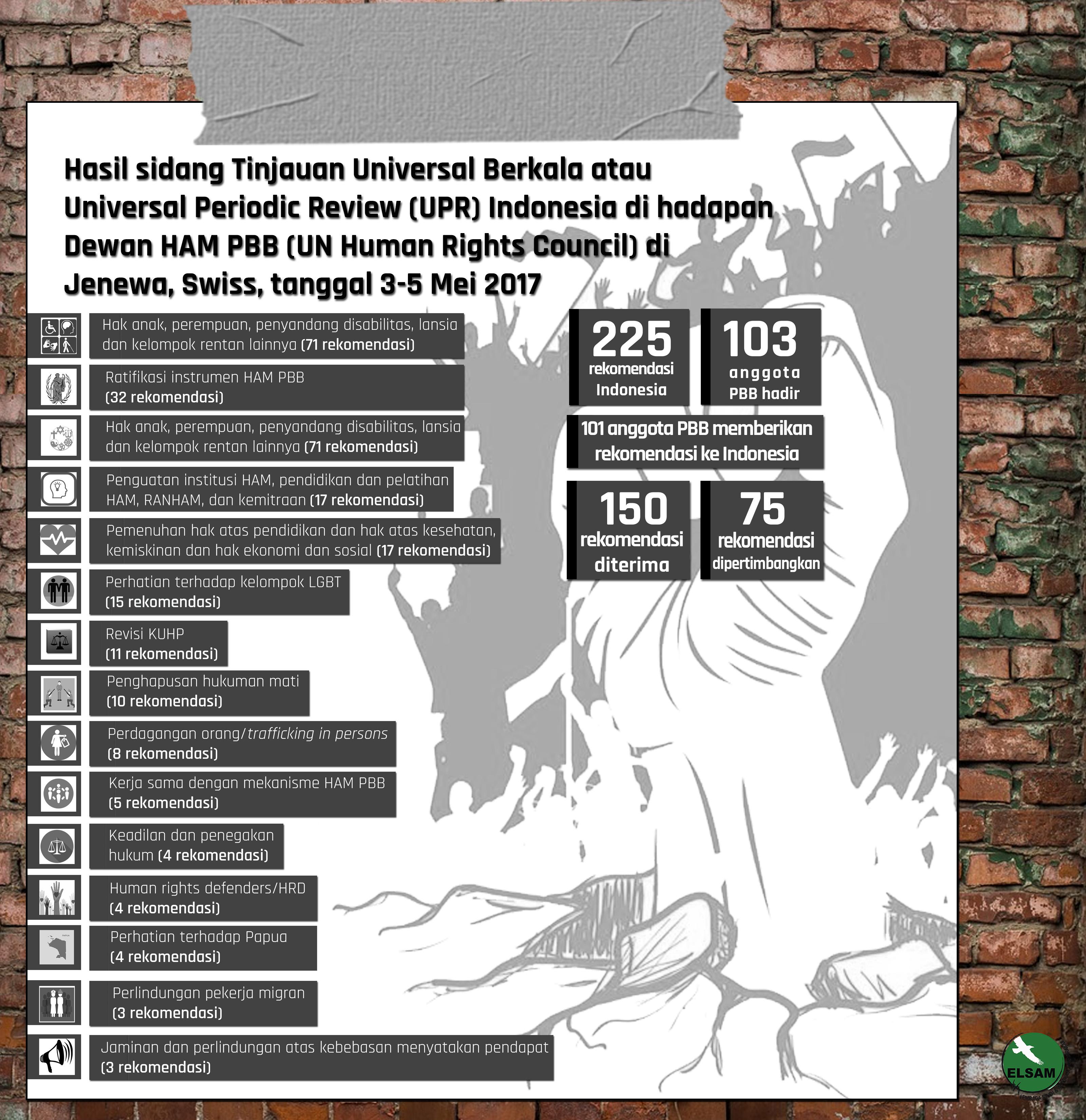infografis-rekomen-upr-backround