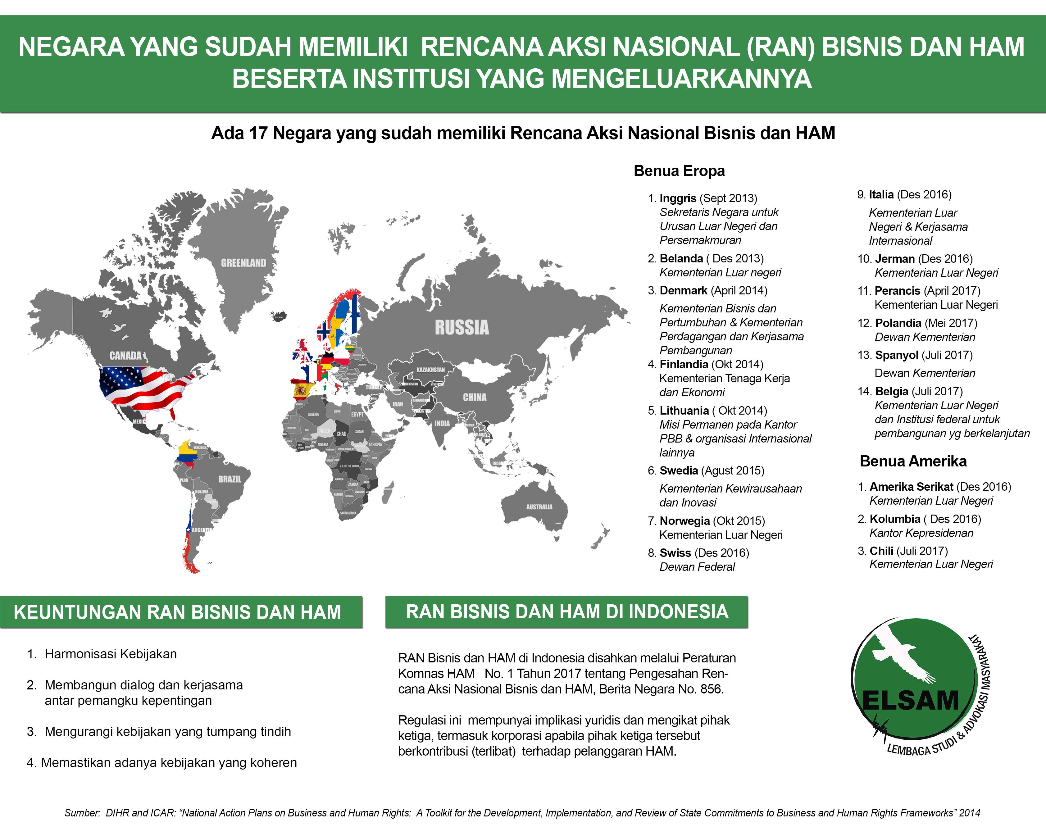 infografis-peta-binis-ham-4