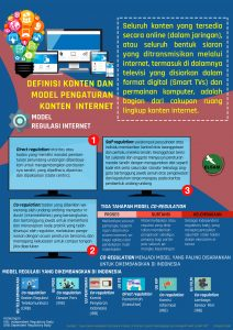 infografis-definisi-internet