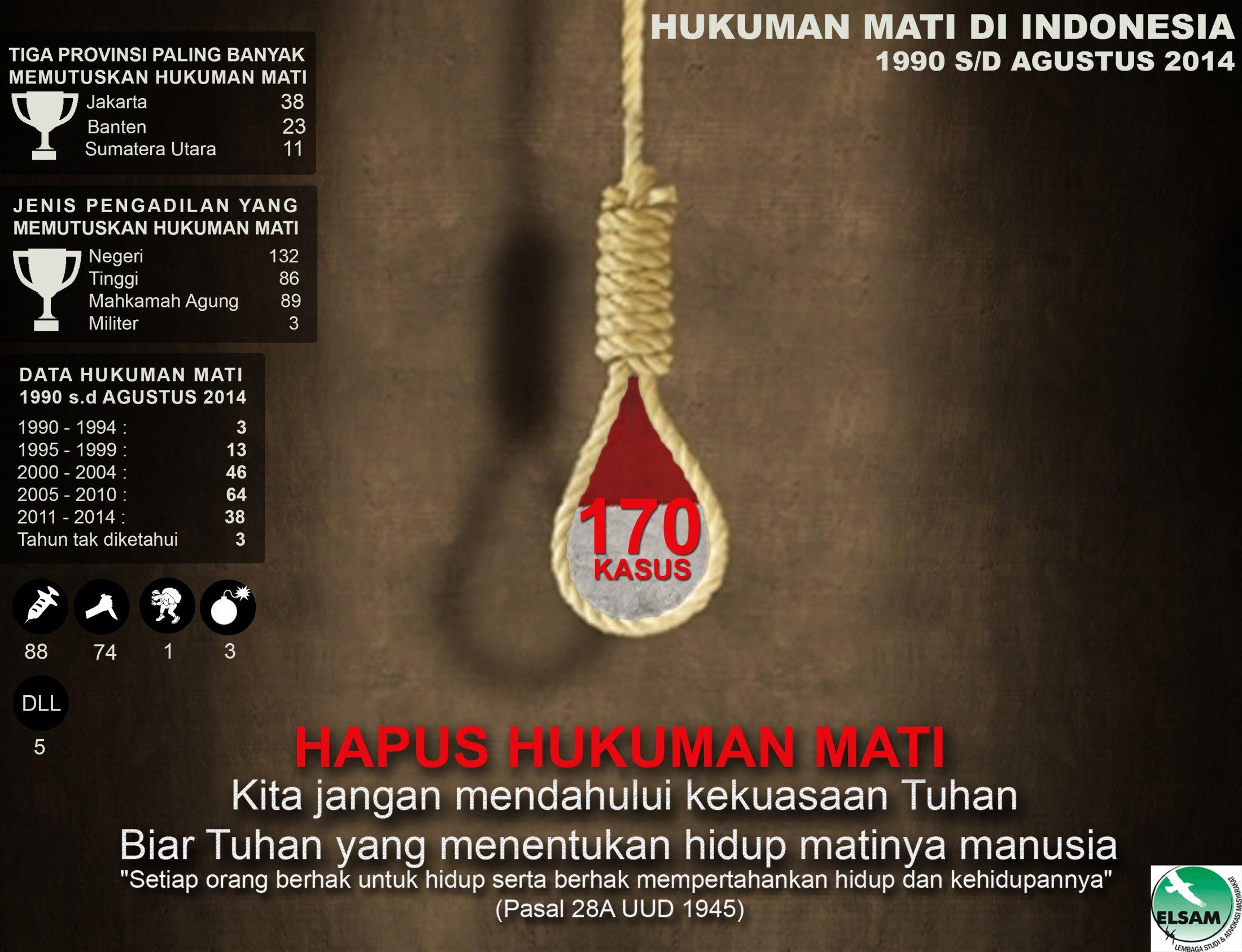2014-hukuman-mati